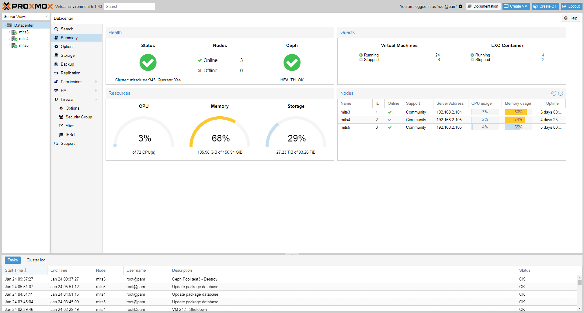 Proxmox VE 5 strona startowa klastra